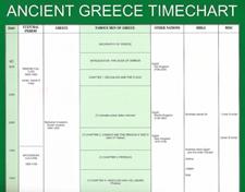Greenleaf Timeline Ancient Greece